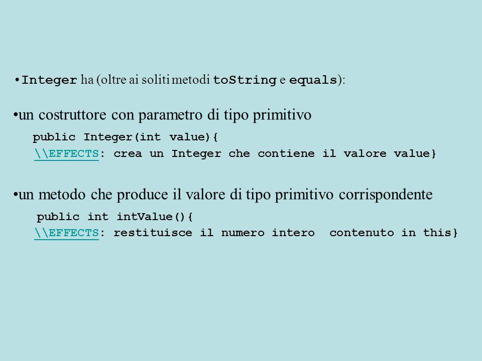 Integer ha (oltre ai soliti metodi toString e equals ): un costruttore con parametro di tipo primitivo public Integer(int value){ \\EFFECTS: crea un Integer che contiene il valore value}\\EFFECTS un metodo che produce il valore di tipo primitivo corrispondente public int intValue(){ \\EFFECTS: restituisce il numero intero contenuto in this}\\EFFECTS