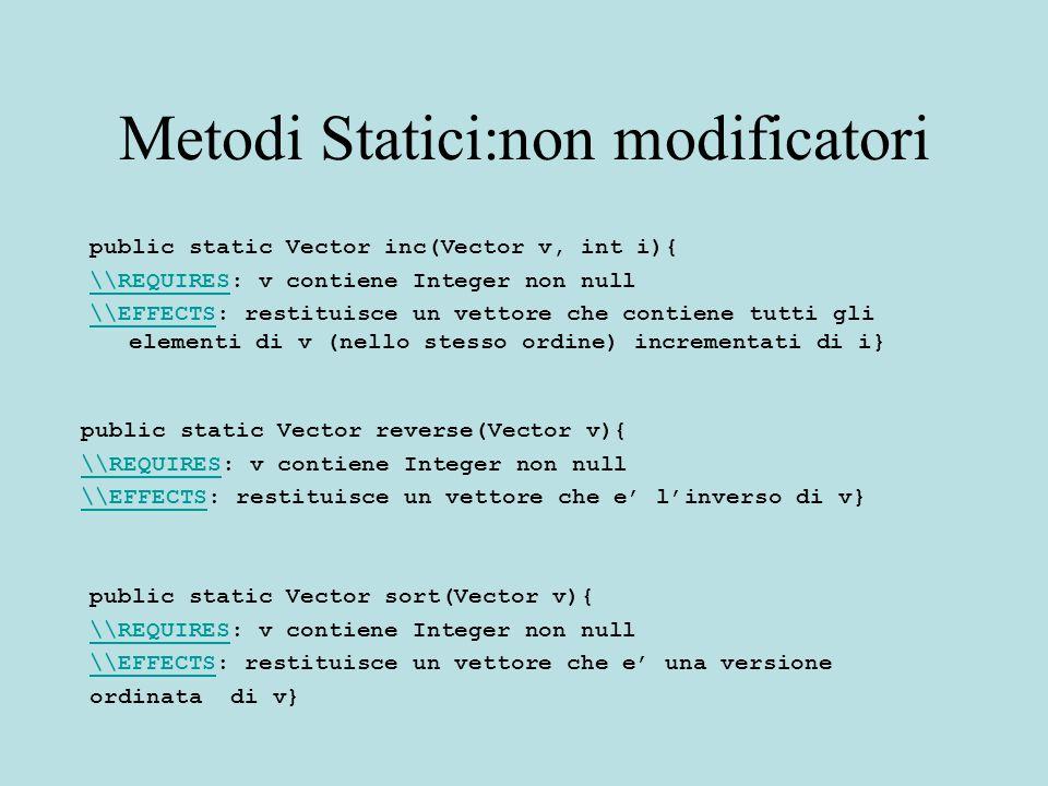 Metodi Statici:non modificatori public static Vector inc(Vector v, int i){ \\REQUIRES\\REQUIRES: v contiene Integer non null \\EFFECTS\\EFFECTS: restituisce un vettore che contiene tutti gli elementi di v (nello stesso ordine) incrementati di i} public static Vector reverse(Vector v){ \\REQUIRES\\REQUIRES: v contiene Integer non null \\EFFECTS\\EFFECTS: restituisce un vettore che e' l'inverso di v} public static Vector sort(Vector v){ \\REQUIRES\\REQUIRES: v contiene Integer non null \\EFFECTS\\EFFECTS: restituisce un vettore che e' una versione ordinata di v}