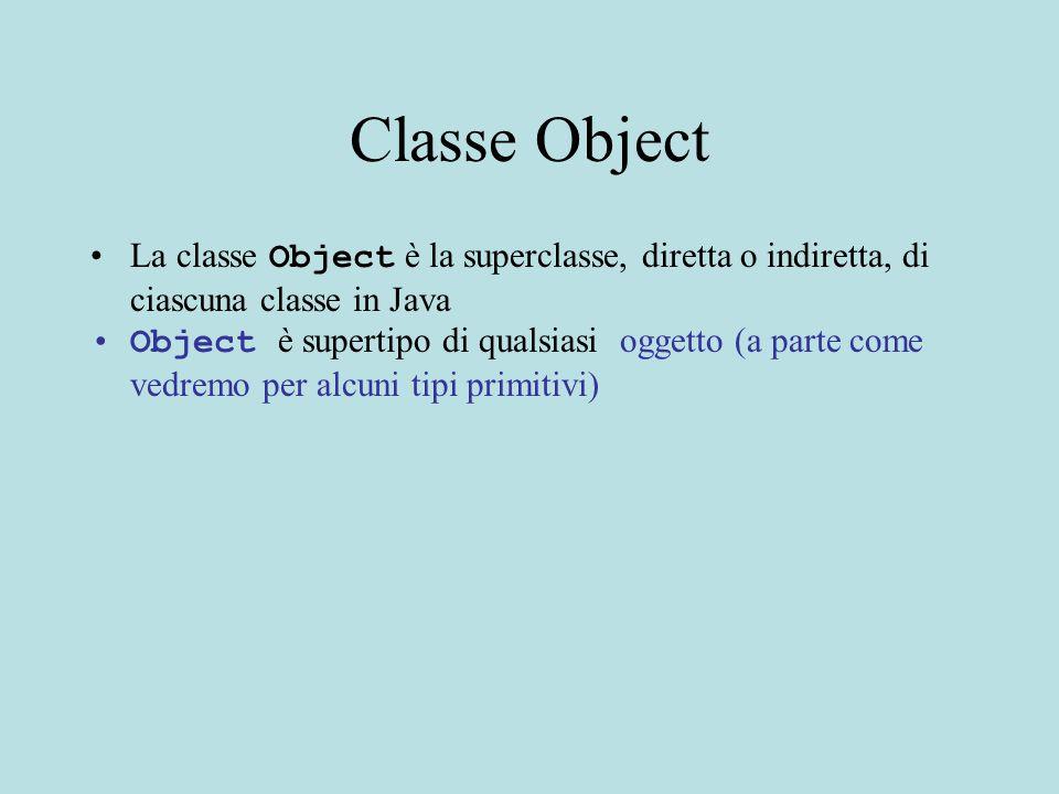 Classe Object La classe Object è la superclasse, diretta o indiretta, di ciascuna classe in Java Object è supertipo di qualsiasi oggetto (a parte come vedremo per alcuni tipi primitivi)