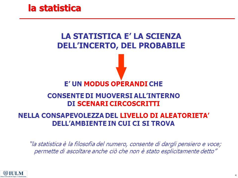 La cluster analysis case history La cluster analysis case history