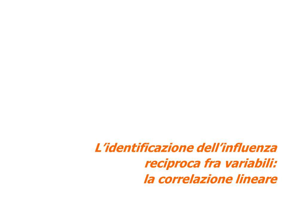 La riduzione delle informazioni: l'analisi fattoriale e la cluster analysis