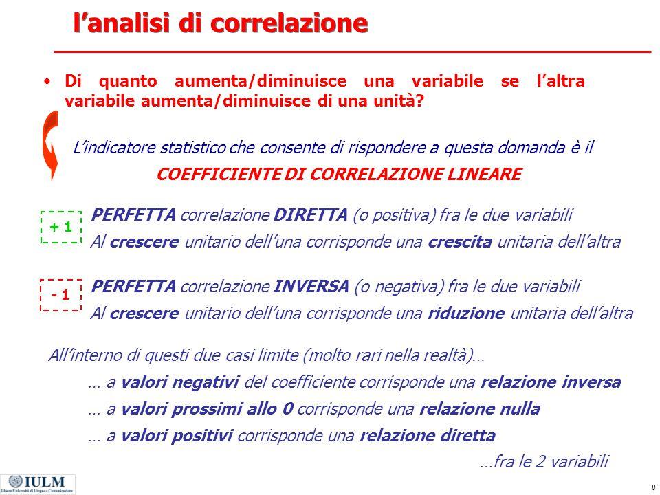 Un' importante applicazione della correlazione: la driver analysis