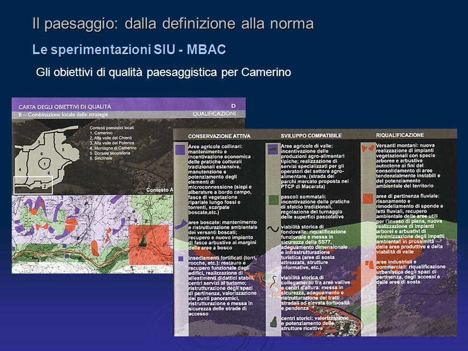 Le sperimentazioni SIU - MBAC Il paesaggio: dalla definizione alla norma Gli obiettivi di qualità paesaggistica per Camerino