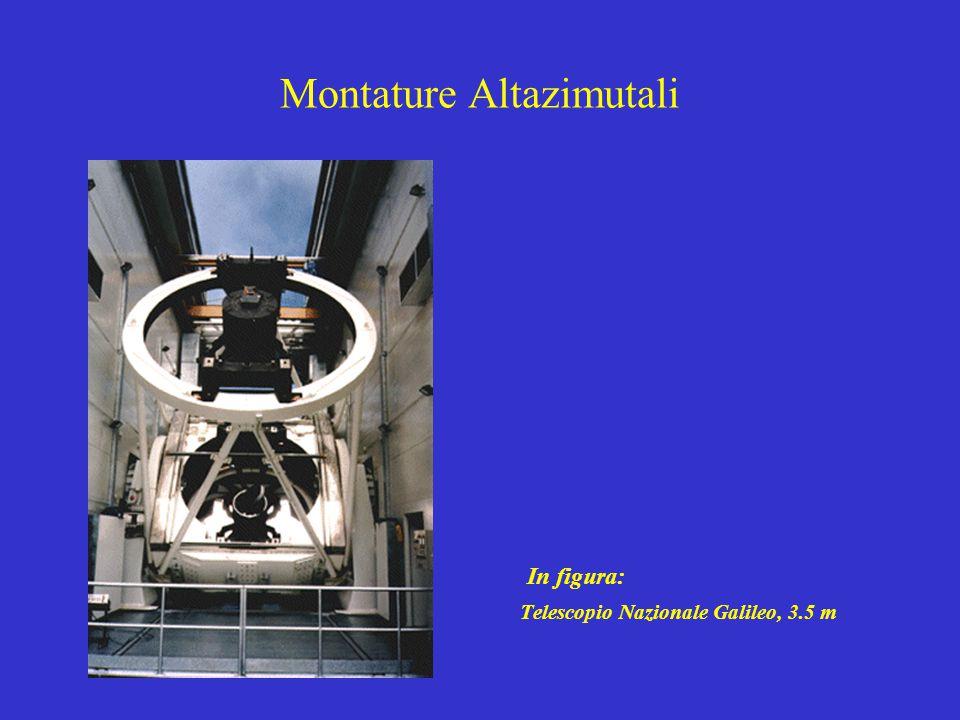 Montature Altazimutali In figura: Telescopio Nazionale Galileo, 3.5 m