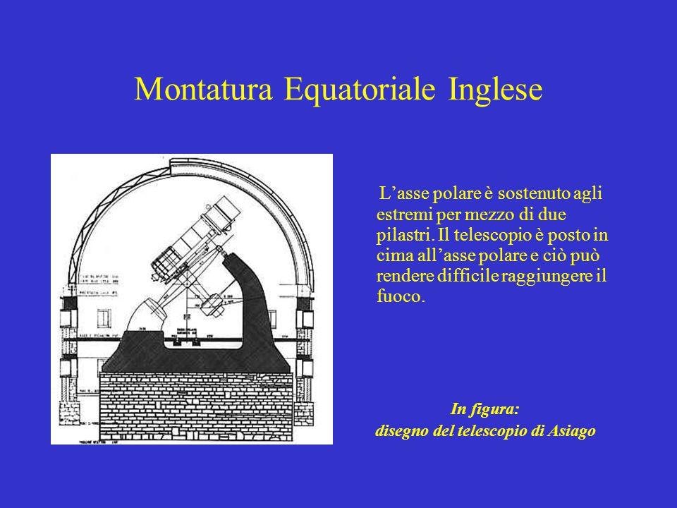 Montatura Equatoriale Inglese L'asse polare è sostenuto agli estremi per mezzo di due pilastri. Il telescopio è posto in cima all'asse polare e ciò pu