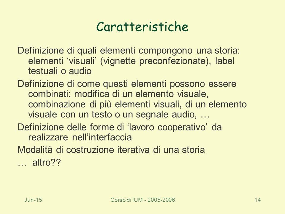 Jun-15Corso di IUM - 2005-200614 Caratteristiche Definizione di quali elementi compongono una storia: elementi 'visuali' (vignette preconfezionate), label testuali o audio Definizione di come questi elementi possono essere combinati: modifica di un elemento visuale, combinazione di più elementi visuali, di un elemento visuale con un testo o un segnale audio, … Definizione delle forme di 'lavoro cooperativo' da realizzare nell'interfaccia Modalità di costruzione iterativa di una storia … altro