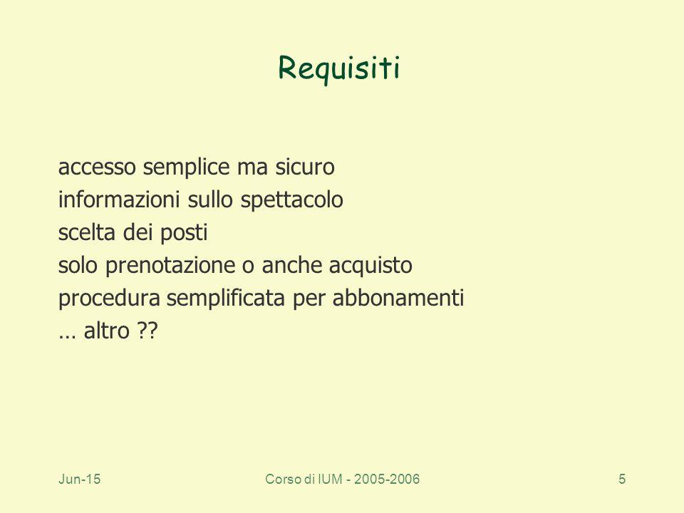 Jun-15Corso di IUM - 2005-20065 Requisiti accesso semplice ma sicuro informazioni sullo spettacolo scelta dei posti solo prenotazione o anche acquisto procedura semplificata per abbonamenti … altro