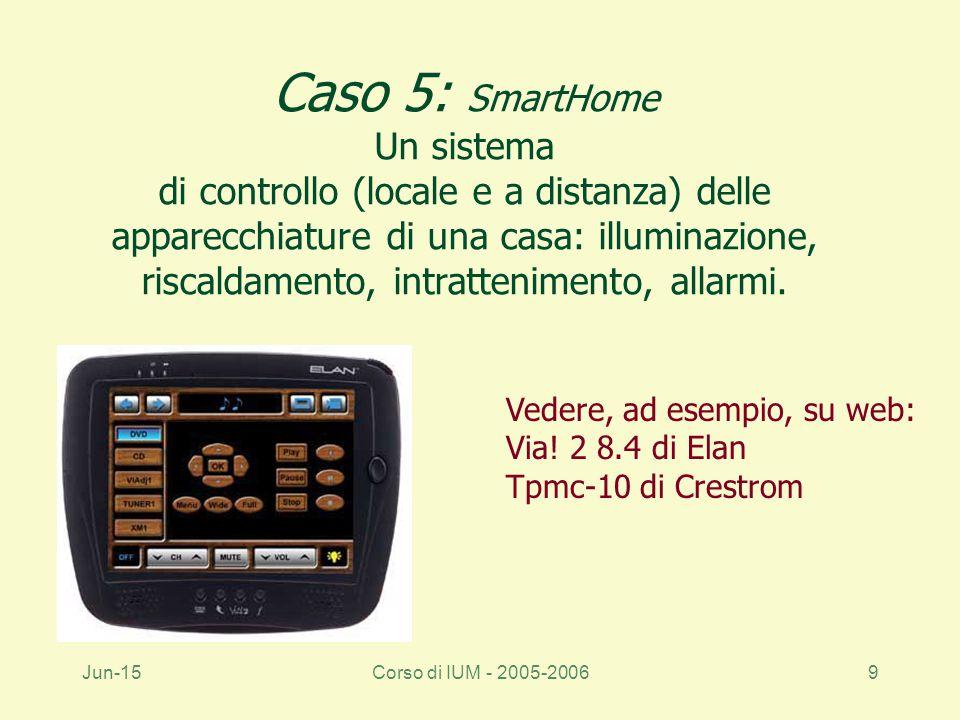 Jun-15Corso di IUM - 2005-20069 Caso 5: SmartHome Un sistema di controllo (locale e a distanza) delle apparecchiature di una casa: illuminazione, riscaldamento, intrattenimento, allarmi.