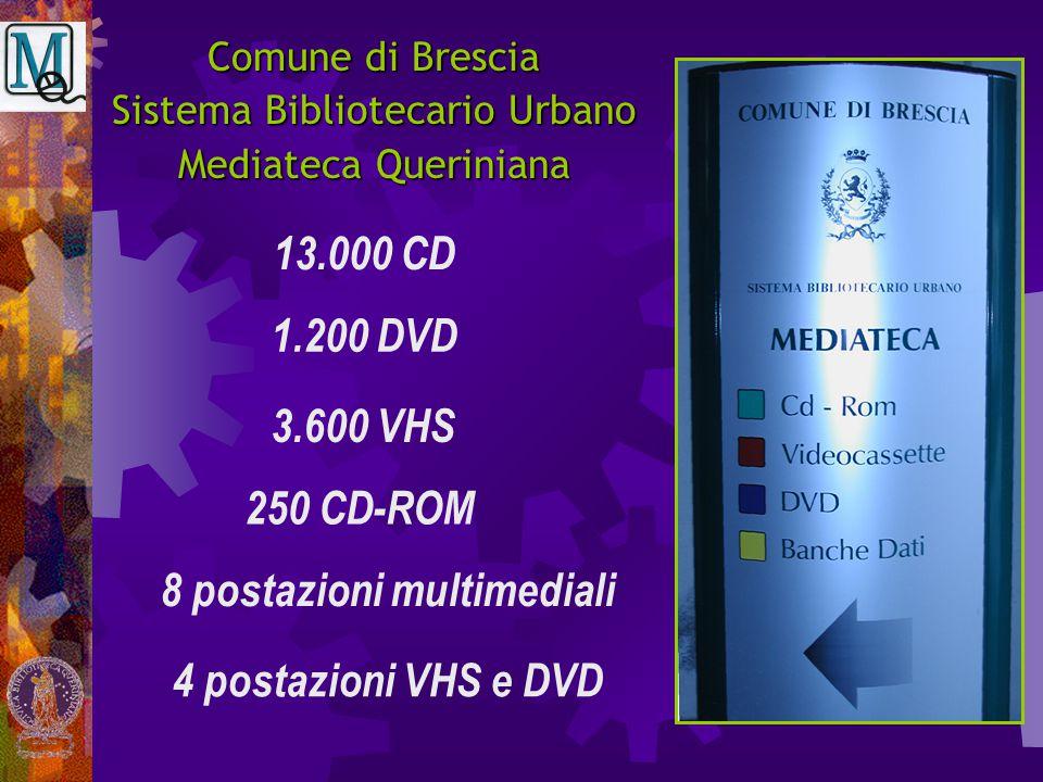 Comune di Brescia Sistema Bibliotecario Urbano Mediateca Queriniana 13.000 CD 1.200 DVD 3.600 VHS 8 postazioni multimediali 4 postazioni VHS e DVD 250 CD-ROM