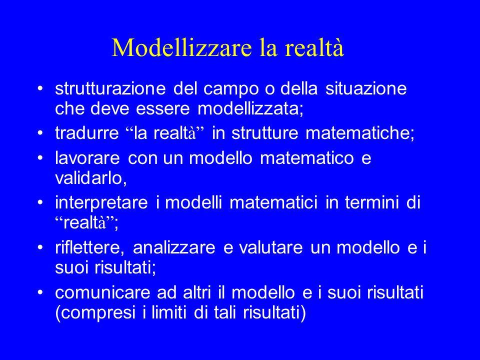 Modellizzare la realtà strutturazione del campo o della situazione che deve essere modellizzata; tradurre la realt à in strutture matematiche; lavorare con un modello matematico e validarlo, interpretare i modelli matematici in termini di realt à ; riflettere, analizzare e valutare un modello e i suoi risultati; comunicare ad altri il modello e i suoi risultati (compresi i limiti di tali risultati)
