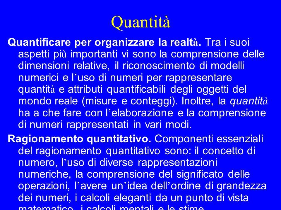 Quantità Quantificare per organizzare la realt à. Tra i suoi aspetti pi ù importanti vi sono la comprensione delle dimensioni relative, il riconoscime