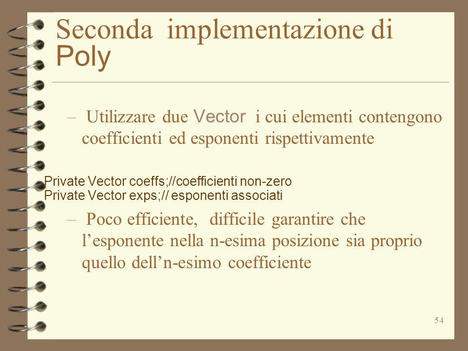 54 Seconda implementazione di Poly – Utilizzare due Vector i cui elementi contengono coefficienti ed esponenti rispettivamente Private Vector coeffs;/
