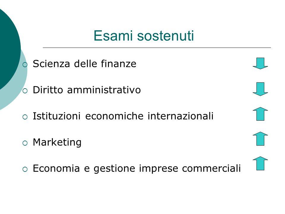 Esami sostenuti  Scienza delle finanze  Diritto amministrativo  Istituzioni economiche internazionali  Marketing  Economia e gestione imprese commerciali