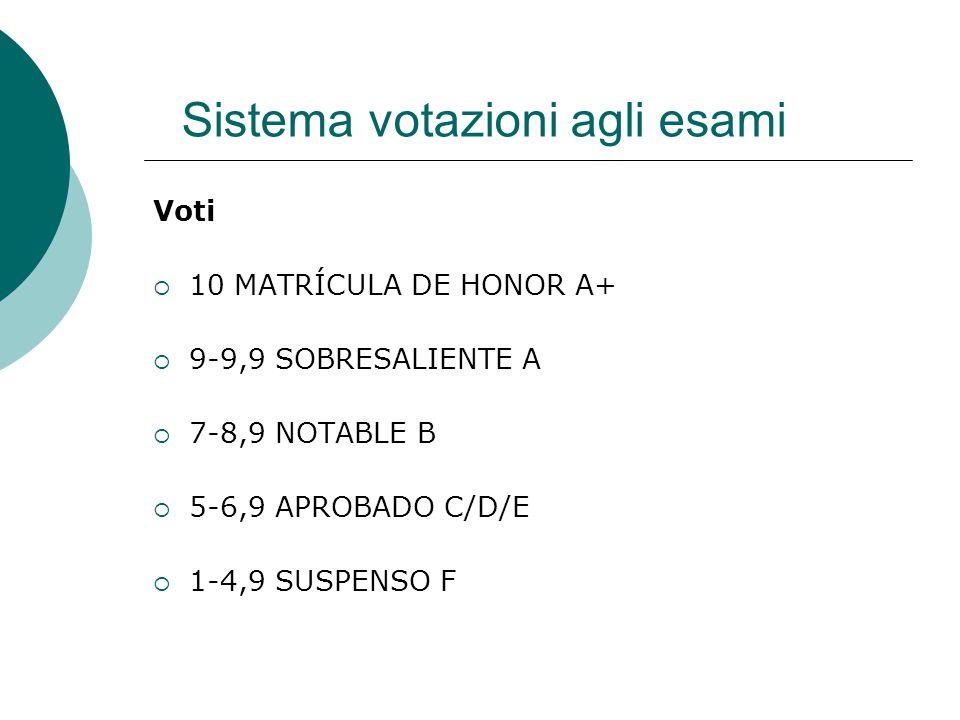 Sistema votazioni agli esami Voti  10 MATRÍCULA DE HONOR A+  9-9,9 SOBRESALIENTE A  7-8,9 NOTABLE B  5-6,9 APROBADO C/D/E  1-4,9 SUSPENSO F