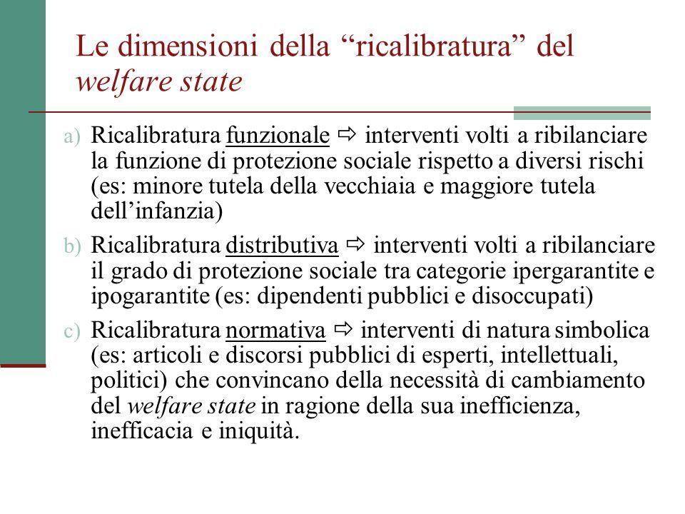 """Le dimensioni della """"ricalibratura"""" del welfare state a) Ricalibratura funzionale  interventi volti a ribilanciare la funzione di protezione sociale"""