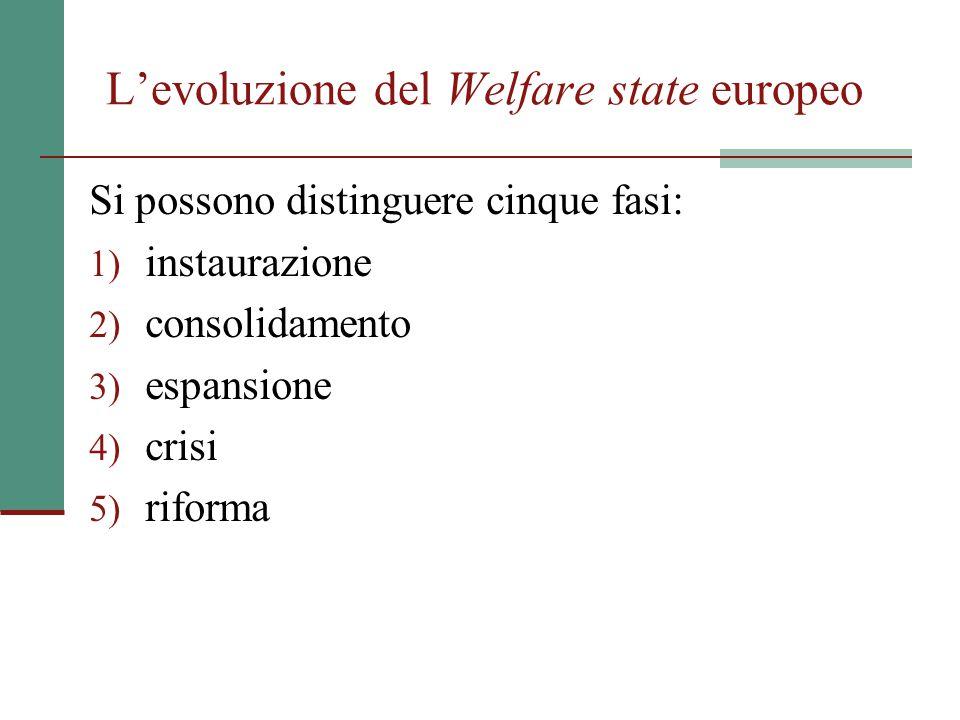 L'evoluzione del Welfare state europeo Si possono distinguere cinque fasi: 1) instaurazione 2) consolidamento 3) espansione 4) crisi 5) riforma
