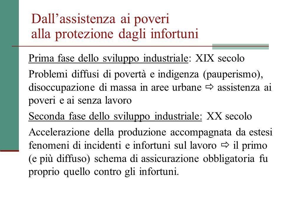 Dall'assistenza ai poveri alla protezione dagli infortuni Prima fase dello sviluppo industriale: XIX secolo Problemi diffusi di povertà e indigenza (p