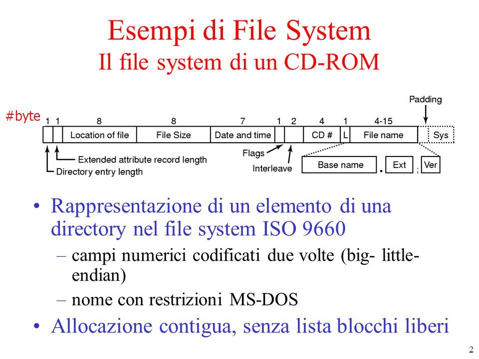 3 Il File System MS-DOS (1) Rappresentazione di una directory in MS-DOS Attributi : read only, file nascosto, file di sistema, etc.