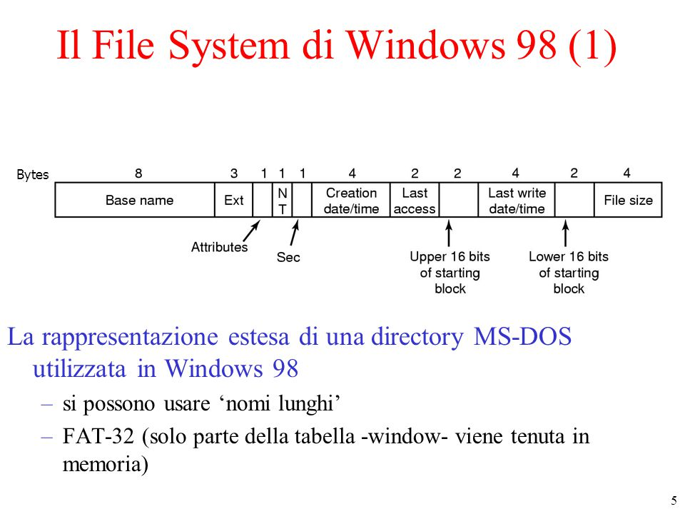6 Il File System di Windows 98 (2) La rappresentazione di (parte di) un nome di file lungo in Windows 98 Bytes Checksum
