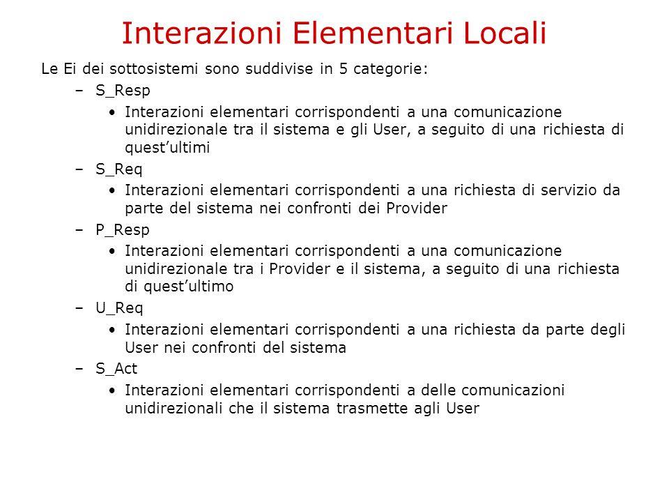 Interazioni Elementari Locali Le Ei dei sottosistemi sono suddivise in 5 categorie: –S_Resp Interazioni elementari corrispondenti a una comunicazione