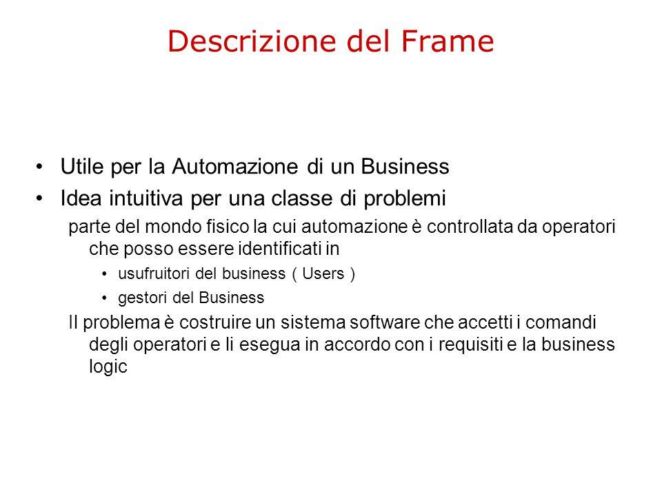 Presentazione del Frame 1/2 Design Domain ( Business Model ) Requirement Commanded Behaviour Provider … User … * System Automatized … Generic … bound boundaries