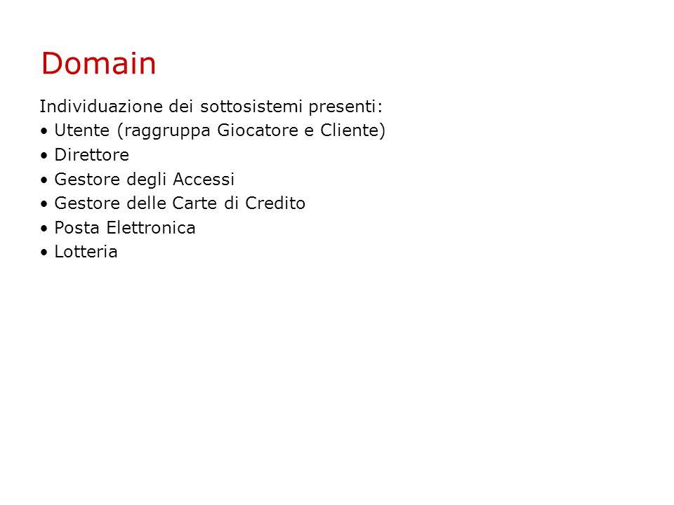 Domain Individuazione dei sottosistemi presenti: Utente (raggruppa Giocatore e Cliente) Direttore Gestore degli Accessi Gestore delle Carte di Credito