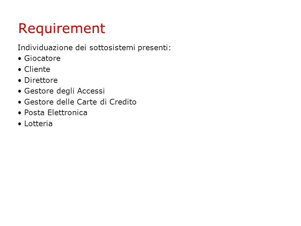 Requirement Individuazione dei sottosistemi presenti: Giocatore Cliente Direttore Gestore degli Accessi Gestore delle Carte di Credito Posta Elettroni