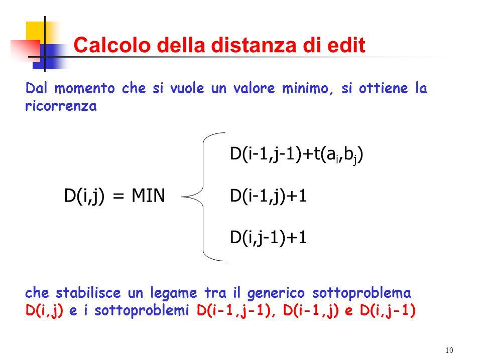 10 Calcolo della distanza di edit Dal momento che si vuole un valore minimo, si ottiene la ricorrenza D(i,j) = MIN D(i-1,j-1)+t(a i,b j ) D(i-1,j)+1 D(i,j-1)+1 che stabilisce un legame tra il generico sottoproblema D(i,j) e i sottoproblemi D(i-1,j-1), D(i-1,j) e D(i,j-1)