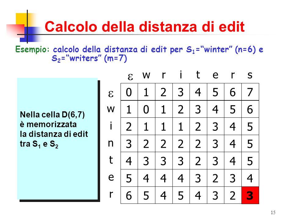 15 Calcolo della distanza di edit Esempio: calcolo della distanza di edit per S 1 = winter (n=6) e S 2 = writers (m=7) writers w n t i e r Si costruisca la matrice D di n+1 (6+1) righe e m+1 (7+1) colonne Si costruisca la matrice D di n+1 (6+1) righe e m+1 (7+1) colonne Si riempiano le celle D(0,j) e D(i,0) con i rispettivi valori dei casi base j e i Si riempiano le celle D(0,j) e D(i,0) con i rispettivi valori dei casi base j e i 01234567 1 2 3 4 5 6 La cella (1,1) avrà valore D(1,1) dato dal minimo tra: - D(0,0)+t(w,w)=0 - D(0,1)+1=2 - D(1,0)+1=2 Quindi: D(1,1)=0 La cella (1,1) avrà valore D(1,1) dato dal minimo tra: - D(0,0)+t(w,w)=0 - D(0,1)+1=2 - D(1,0)+1=2 Quindi: D(1,1)=0 0 La cella (1,2) avrà valore D(1,2) dato dal minimo tra: - D(0,1)+t(w,r)=2 - D(0,2)+1=3 - D(1,1)+1=1 Quindi: D(1,2)=1 La cella (1,2) avrà valore D(1,2) dato dal minimo tra: - D(0,1)+t(w,r)=2 - D(0,2)+1=3 - D(1,1)+1=1 Quindi: D(1,2)=1 1 …e così di seguito …e così di seguito 23456 1112345 2222345 3332345 4443234 5454323 Nella cella D(6,7) è memorizzata la distanza di edit tra S 1 e S 2 Nella cella D(6,7) è memorizzata la distanza di edit tra S 1 e S 2 3  