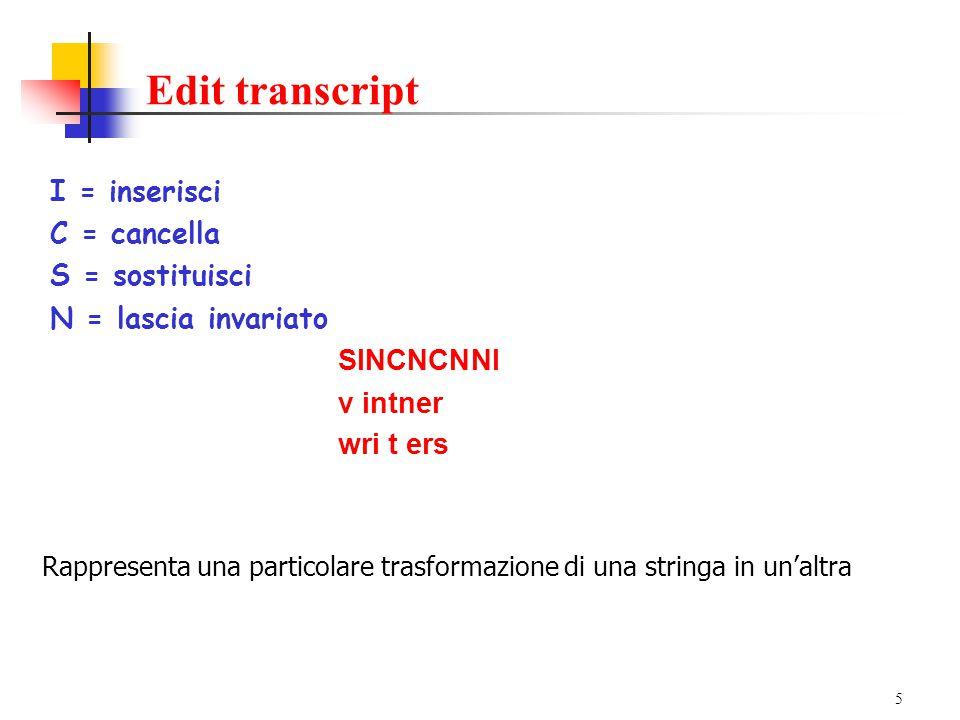 5 Edit transcript I = inserisci C = cancella S = sostituisci N = lascia invariato SINCNCNNI v intner wri t ers Rappresenta una particolare trasformazione di una stringa in un'altra