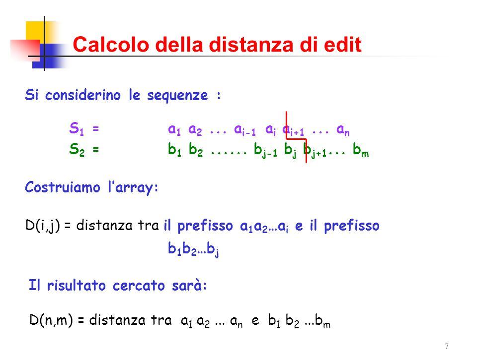 8 Si hanno tre possibilità per calcolare D(i,j), noto D(k,l) per k<i e l<j: 4 il carattere a i va sostituito con il b j e quindi: D(i,j) = distanza di edit tra i prefissi a 1 a 2 …a i-1 e b 1 b 2 …b j-1 + una operazione di sostituzione 4 il carattere a i va cancellato e quindi: D(i,j) = distanza di edit tra i prefissi a 1 a 2 …a i-1 e b 1 b 2 …b j + una operazione di cancellazione 4 il carattere b j va inserito e quindi: D(i,j) = distanza di edit tra i prefissi a 1 a 2 …a i e b 1 b 2 …b j-1 + una operazione di inserimento Si hanno tre possibilità per calcolare D(i,j), noto D(k,l) per k<i e l<j: 4 il carattere a i va sostituito con il carattere b j e quindi: D(i,j) = D(i-1,j-1)+t(a i,b j ) 4 il carattere a i va cancellato e quindi: D(i,j) = D(i-1,j)+1 4 il carattere b j va inserito e quindi: D(i,j) = D(i,j-1)+1 Calcolo della distanza di edit t( a i,b j )=1 se a i diverso da b j, altrimenti t(a i,b j )=0