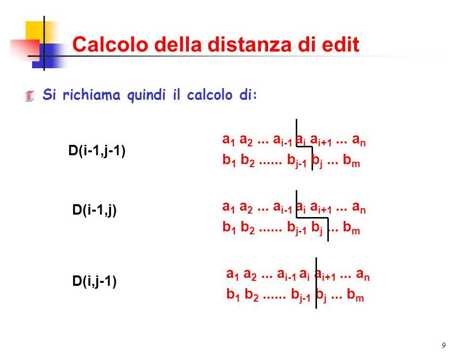 9 Calcolo della distanza di edit 4 Si richiama quindi il calcolo di: a 1 a 2... a i-1 a i a i+1... a n b 1 b 2...... b j-1 b j... b m a 1 a 2... a i-1