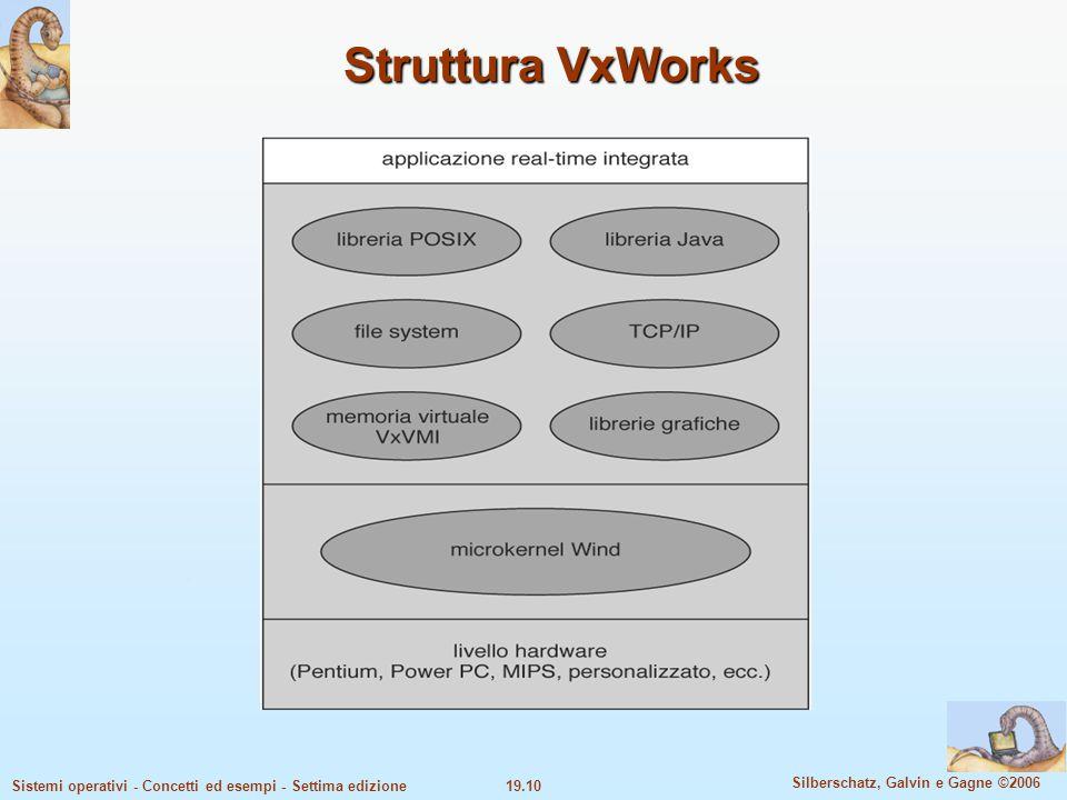 19.10 Silberschatz, Galvin e Gagne ©2006 Sistemi operativi - Concetti ed esempi - Settima edizione Struttura VxWorks