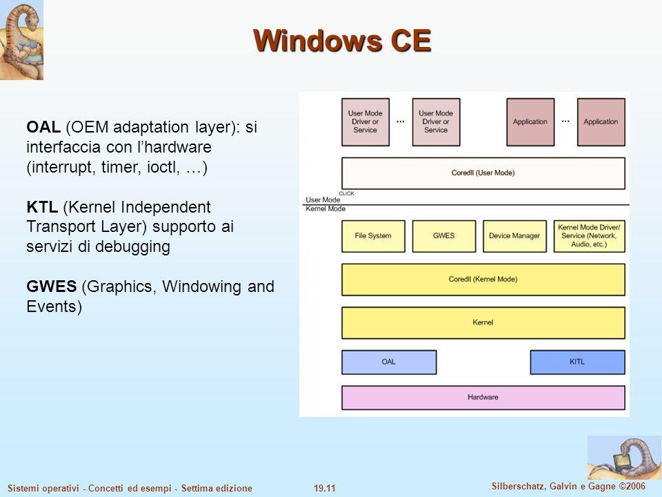 19.11 Silberschatz, Galvin e Gagne ©2006 Sistemi operativi - Concetti ed esempi - Settima edizione Windows CE OAL (OEM adaptation layer): si interfacc