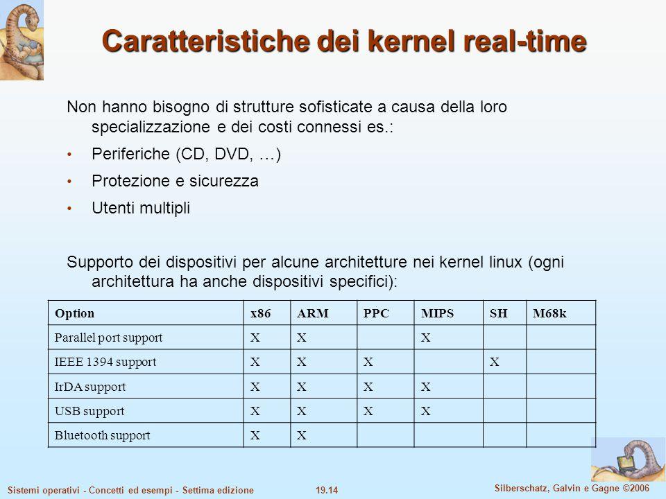 19.14 Silberschatz, Galvin e Gagne ©2006 Sistemi operativi - Concetti ed esempi - Settima edizione Caratteristiche dei kernel real-time Non hanno biso