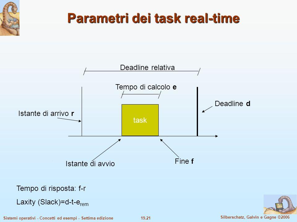 19.21 Silberschatz, Galvin e Gagne ©2006 Sistemi operativi - Concetti ed esempi - Settima edizione Parametri dei task real-time Deadline d Istante di