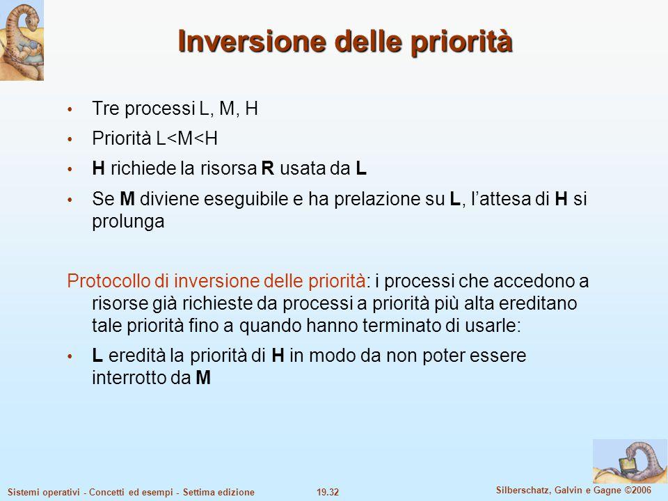 19.32 Silberschatz, Galvin e Gagne ©2006 Sistemi operativi - Concetti ed esempi - Settima edizione Inversione delle priorità Tre processi L, M, H Prio