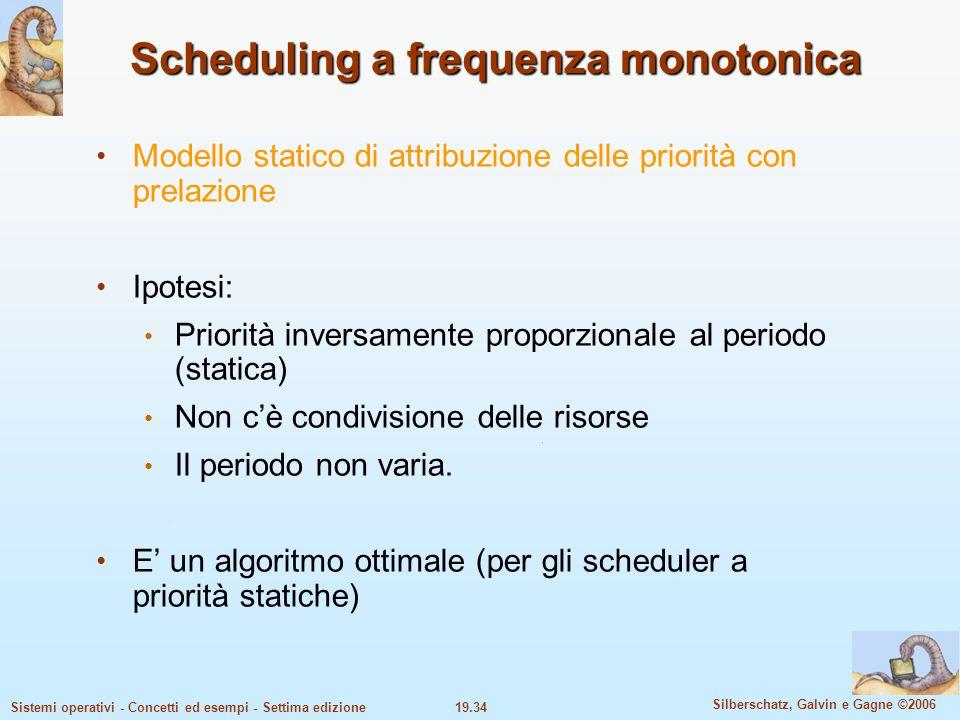 19.34 Silberschatz, Galvin e Gagne ©2006 Sistemi operativi - Concetti ed esempi - Settima edizione Scheduling a frequenza monotonica Modello statico d