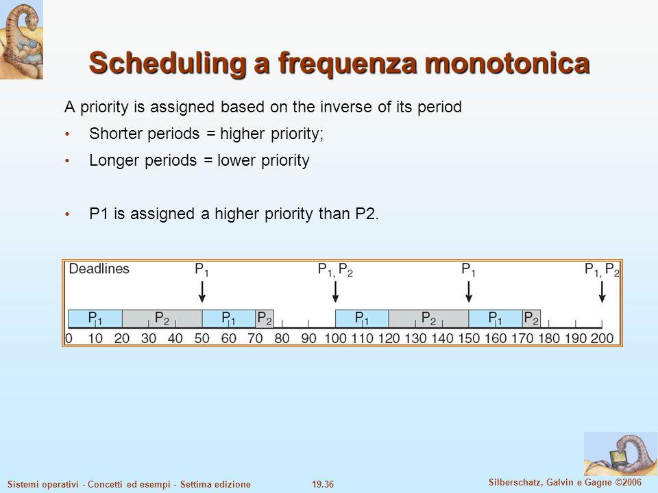 19.36 Silberschatz, Galvin e Gagne ©2006 Sistemi operativi - Concetti ed esempi - Settima edizione Scheduling a frequenza monotonica A priority is ass