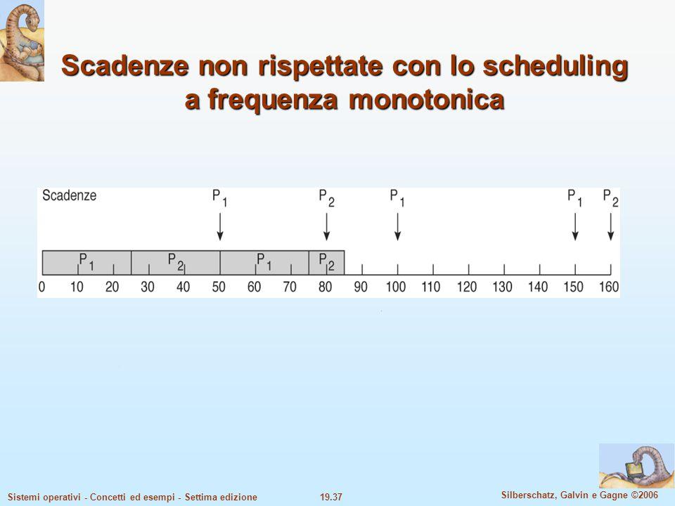 19.37 Silberschatz, Galvin e Gagne ©2006 Sistemi operativi - Concetti ed esempi - Settima edizione Scadenze non rispettate con lo scheduling a frequen