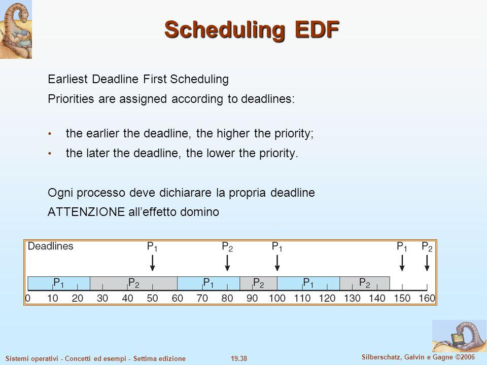 19.38 Silberschatz, Galvin e Gagne ©2006 Sistemi operativi - Concetti ed esempi - Settima edizione Scheduling EDF Earliest Deadline First Scheduling P