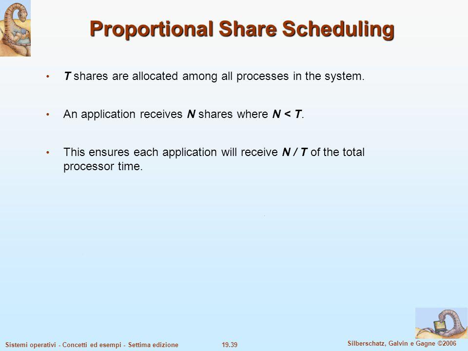 19.39 Silberschatz, Galvin e Gagne ©2006 Sistemi operativi - Concetti ed esempi - Settima edizione Proportional Share Scheduling T shares are allocate