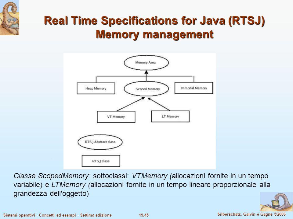 19.45 Silberschatz, Galvin e Gagne ©2006 Sistemi operativi - Concetti ed esempi - Settima edizione Real Time Specifications for Java (RTSJ) Memory man