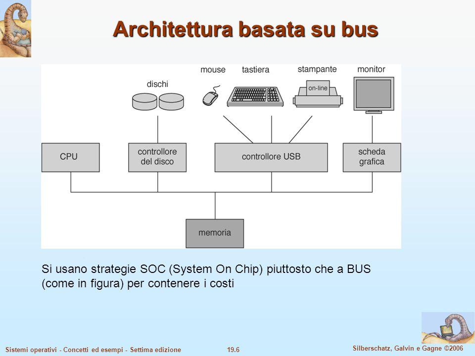 19.6 Silberschatz, Galvin e Gagne ©2006 Sistemi operativi - Concetti ed esempi - Settima edizione Architettura basata su bus Si usano strategie SOC (S