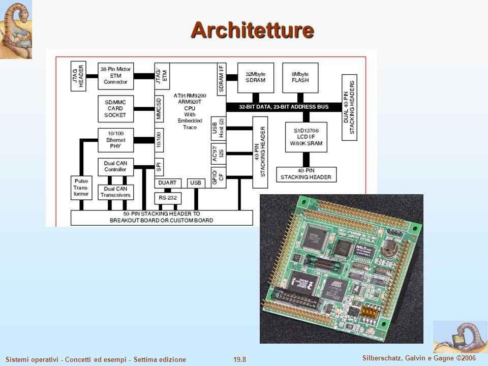 19.8 Silberschatz, Galvin e Gagne ©2006 Sistemi operativi - Concetti ed esempi - Settima edizione Architetture