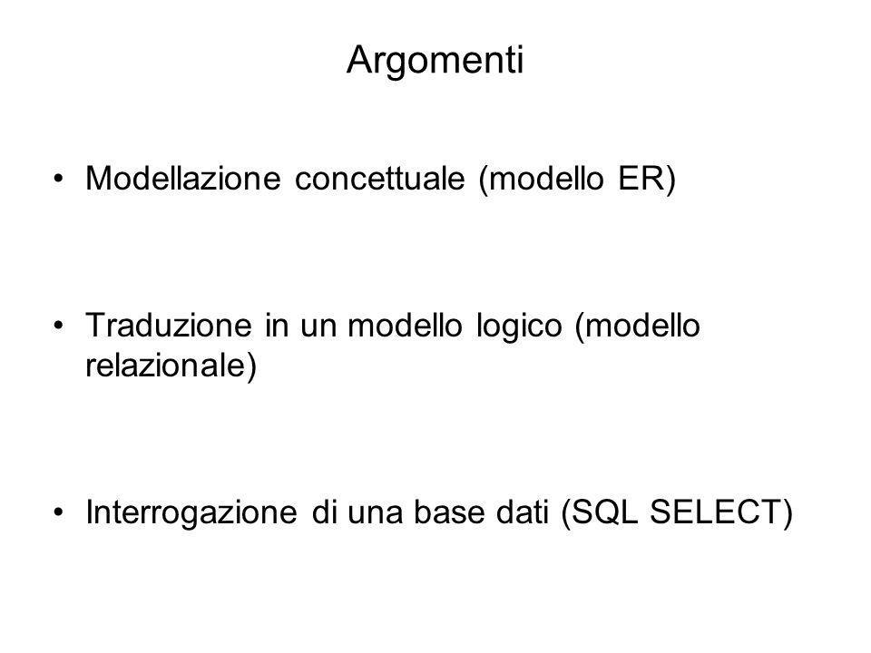 Argomenti Modellazione concettuale (modello ER) Traduzione in un modello logico (modello relazionale) Interrogazione di una base dati (SQL SELECT)