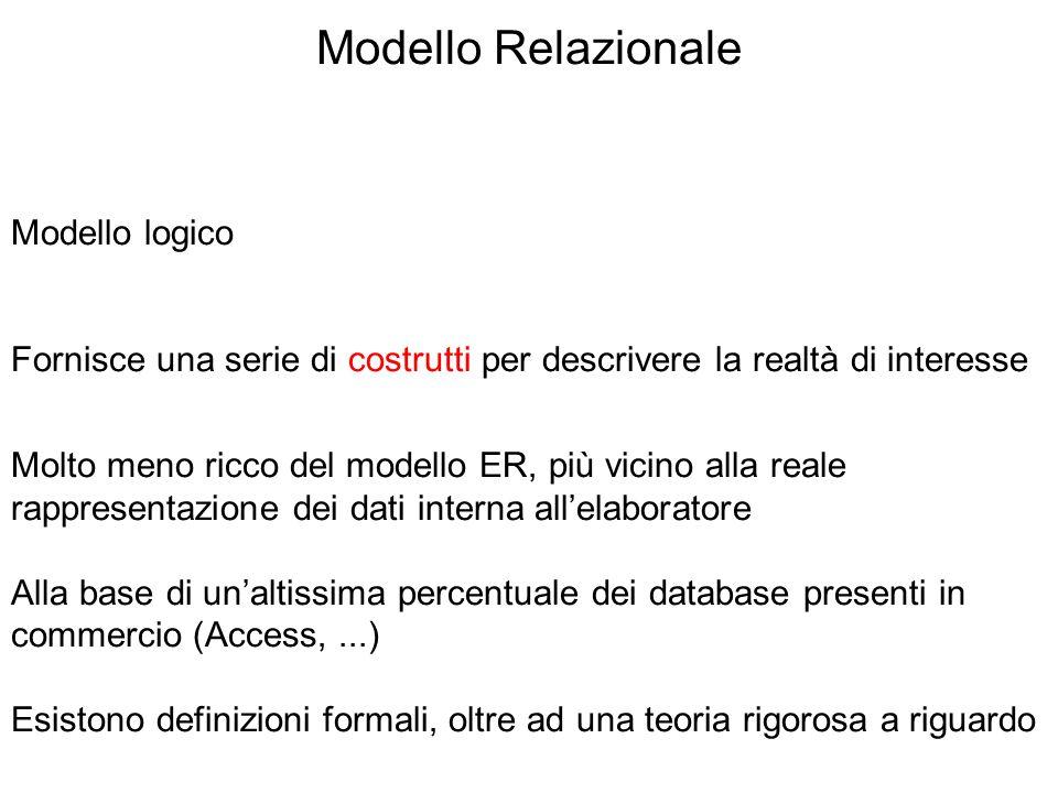 Modello Relazionale Modello logico Fornisce una serie di costrutti per descrivere la realtà di interesse Molto meno ricco del modello ER, più vicino a
