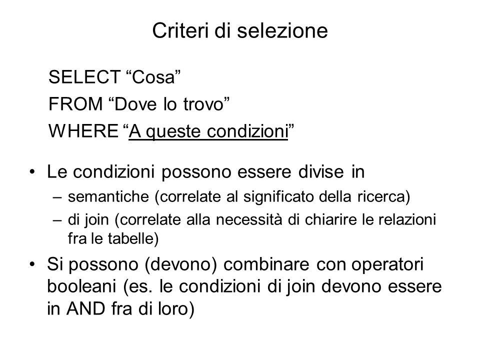 Criteri di selezione Le condizioni possono essere divise in –semantiche (correlate al significato della ricerca) –di join (correlate alla necessità di