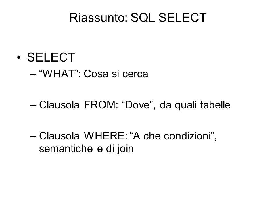 """Riassunto: SQL SELECT SELECT –""""WHAT"""": Cosa si cerca –Clausola FROM: """"Dove"""", da quali tabelle –Clausola WHERE: """"A che condizioni"""", semantiche e di join"""