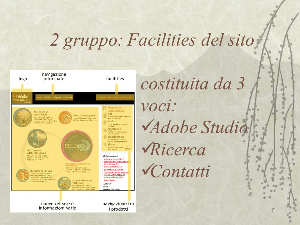 5 1 gruppo:Navigazione Principale Support Corporate Products 4 voci: Store costituita da